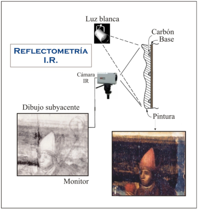 reflectometria1